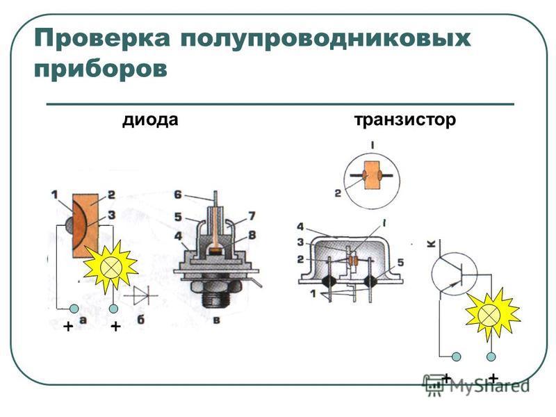 Проверка полупроводниковых приборов диода транзистор + -- + + -- +