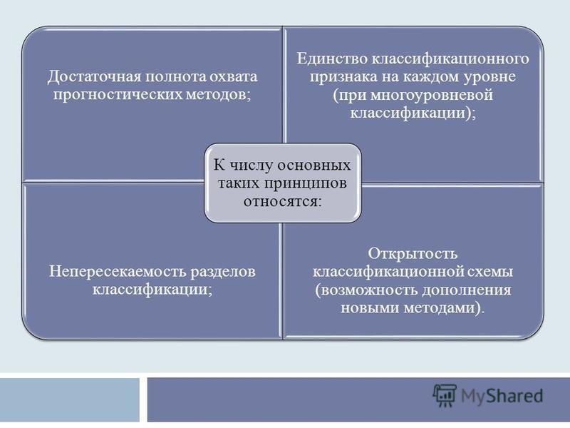 Достаточная полнота охвата прогностических методов; Единство классификационного признака на каждом уровне (при многоуровневой классификации); Непересекаемость разделов классификации; Открытость классификационной схемы (возможность дополнения новыми м