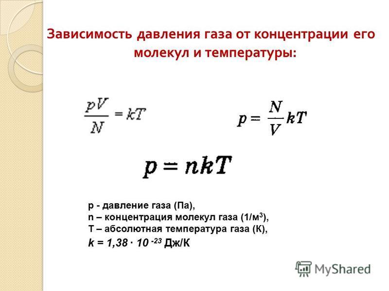 Зависимость давления газа от концентрации его молекул и температуры : р - давление газа (Па), n – концентрация молекул газа (1/м 3 ), Т – абсолютная температура газа (К), k = 1,38 · 10 -23 Дж/К