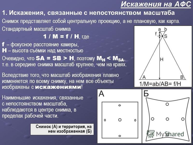 Искажения на АФС 1. Искажения, связанные с непостоянством масштаба Снимок представляет собой центральную проекцию, а не плановую, как карта. Стандартный масштаб снимка 1 / М = f / H, где f – фокусное расстояние камеры, H – высота съёмки над местность