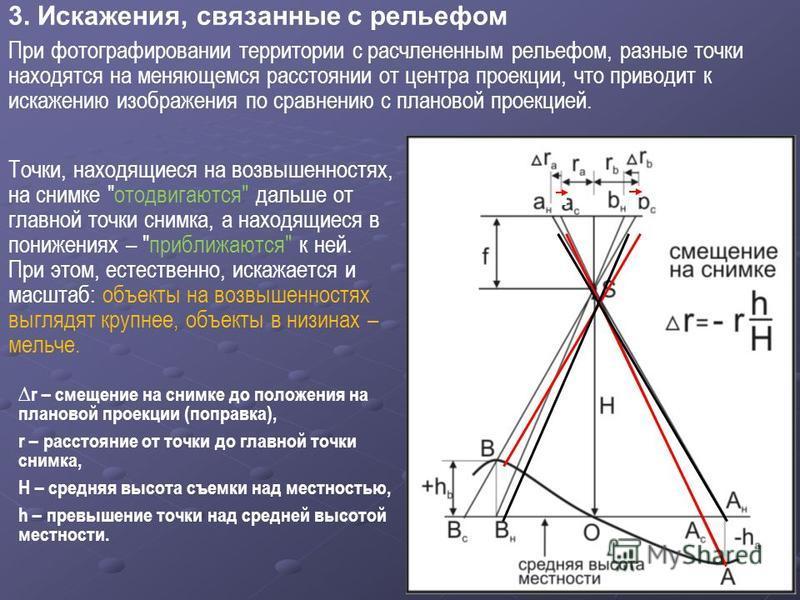 3. Искажения, связанные с рельефом При фотографировании территории с расчлененным рельефом, разные точки находятся на меняющемся расстоянии от центра проекции, что приводит к искажению изображения по сравнению с плановой проекцией. Точки, находящиеся