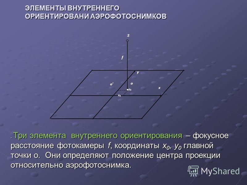 ЭЛЕМЕНТЫ ВНУТРЕННЕГО ОРИЕНТИРОВАНИ АЭРОФОТОСНИМКОВ. Три элемента внутреннего ориентирования – фокусное расстояние фотокамеры f, координаты x 0, y 0 главной точки о. Они определяют положение центра проекции относительно аэрофотоснимка. S f y o o' x y0