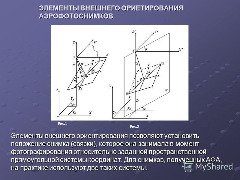 ЭЛЕМЕНТЫ ВНЕШНЕГО ОРИЕТИРОВАНИЯ АЭРОФОТОСНИМКОВ Элементы внешнего ориентирования позволяют установить положение снимка (связки), которое она занимала в момент фотографирования относительно заданной пространственной прямоугольной системы координат. Дл