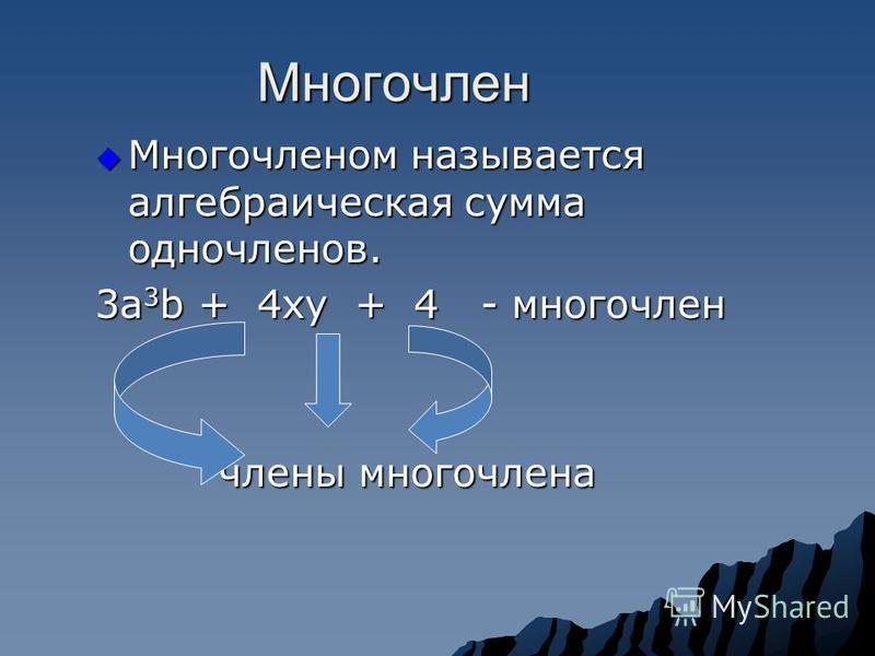 Многочленом называется алгебраическая сумма одночленов. Многочленом называется алгебраическая сумма одночленов. 3a 3 b + 4xy + 4 - многочлен члены многочлена члены многочлена Многочлен
