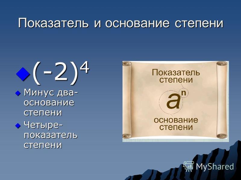 Показатель и основание степени (-2) 4 (-2) 4 Минус два- основание степени Минус два- основание степени Четыре- показатель степени Четыре- показатель степени