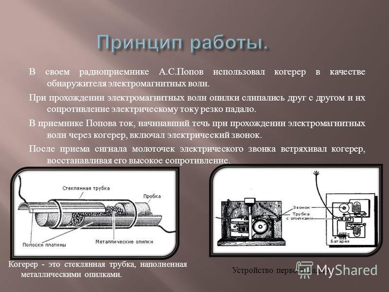 Радиоприемник Попова.1895 г. Копия. Политехнический музей. Москва.