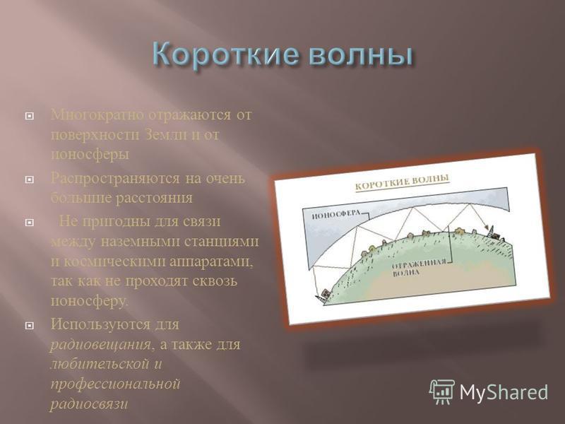Распространяются не на очень большие расстояния, поскольку Могут отражаться только от ионосферы. Передачи лучше принимают ночью, когда повышается отражательная способность ионосферного слоя. Средние волны наиболее используемый диапазон для радиовещан