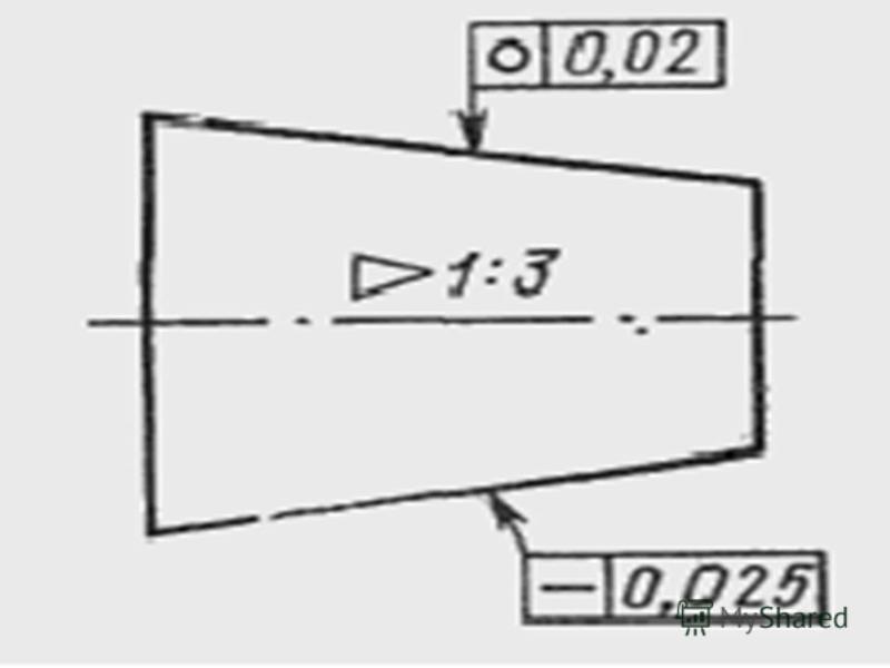Допуск Допуск разность между наибольшим и наименьшим предельными значениями параметров ( размеров, массовой доли, массы ), задаётся на геометрические размеры деталей, механические, физические и химические свойства. Назначается ( выбирается ) исходя и