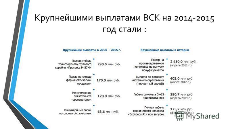 Крупнейшими выплатами ВСК на 2014-2015 год стали :