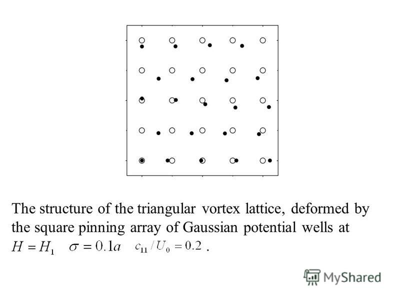 The structure of the triangular vortex lattice, deformed by the square pinning array of Gaussian potential wells at.