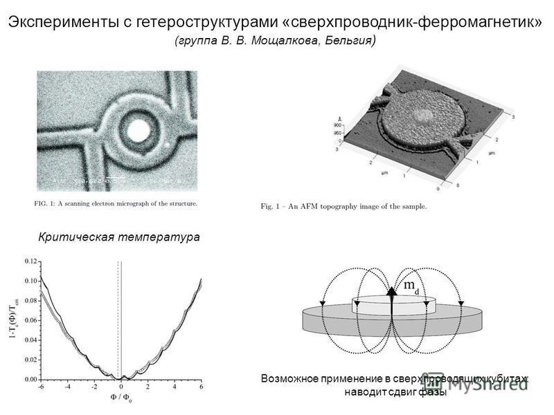 Критическая температура Эксперименты с гетероструктурами «сверхпроводник-ферромагнетик» (группа В. В. Мощалкова, Бельгия ) Возможное применение в сверхпроводящих кубиках: наводит сдвиг фазы