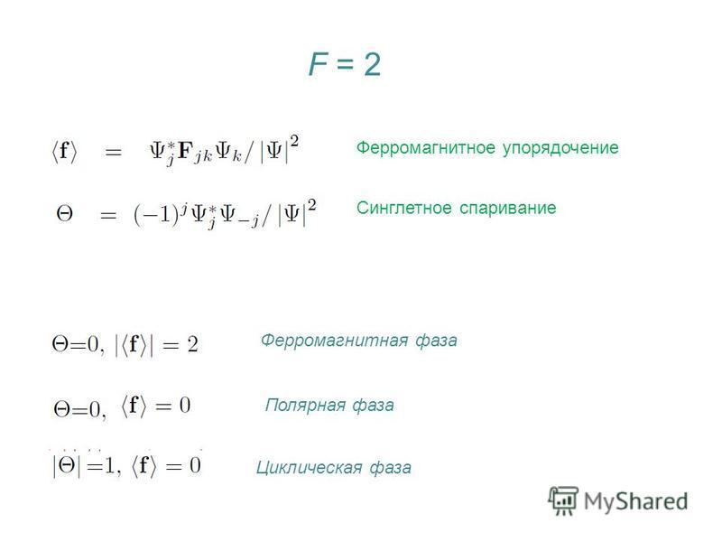 Ферромагнитное упорядочение Синглетное спаривание Ферромагнитная фаза Полярная фаза Циклическая фаза F = 2