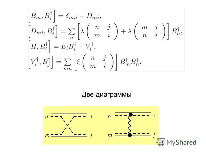 n i m j Две диаграммы