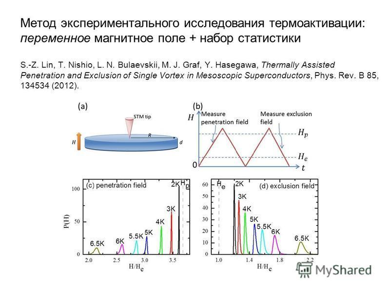 Метод экспериментального исследования термоактивации: переменное магнитное поле + набор статистики S.-Z. Lin, T. Nishio, L. N. Bulaevskii, M. J. Graf, Y. Hasegawa, Thermally Assisted Penetration and Exclusion of Single Vortex in Mesoscopic Supercondu
