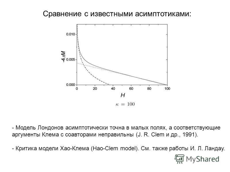 - Модель Лондонов асимптотически точна в малых полях, а соответствующие аргументы Клема с соавторами неправильны (J. R. Clem и др., 1991). - Критика модели Хао-Клема (Hao-Clem model). См. также работы И. Л. Ландау. Сравнение с известными асимптотикам