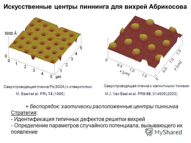 Сверхпроводящая пленка Pb(500Å) с отверстиями M. Baert et al. PRL 74 (1995) Сверхпроводящая пленка с магнитными точками M.J. Van Bael et al. PRB 68, 014509 (2003) Искусственные центры пиннинга для вихрей Абрикосова + беспорядок: хаотически расположен