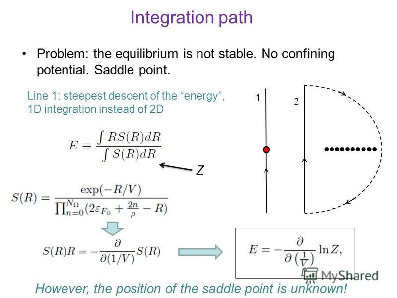 Problem: the equilibrium is not stable. No confining potential. Saddle point. 1 2 Line 1: steepest descent of the energy, 1D integration instead of 2D However, the position of the saddle point is unknown! Z Integration path