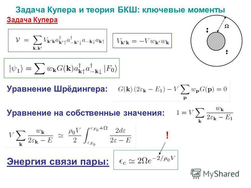 Задача Купера и теория БКШ: ключевые моменты Задача Купера Уравнение Шрёдингера: Уравнение на собственные значения: Энергия связи пары: Ω !