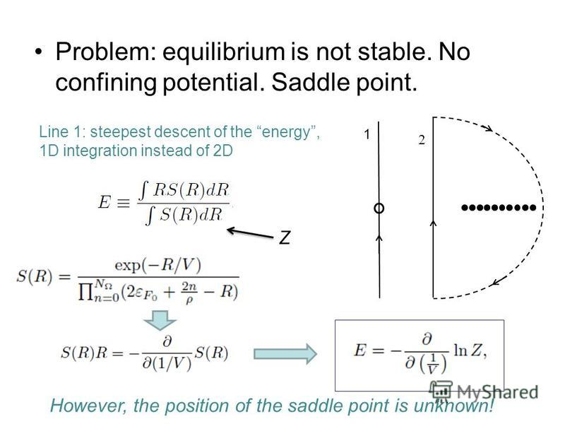 Problem: equilibrium is not stable. No confining potential. Saddle point. 1 2 Line 1: steepest descent of the energy, 1D integration instead of 2D However, the position of the saddle point is unknown! Z