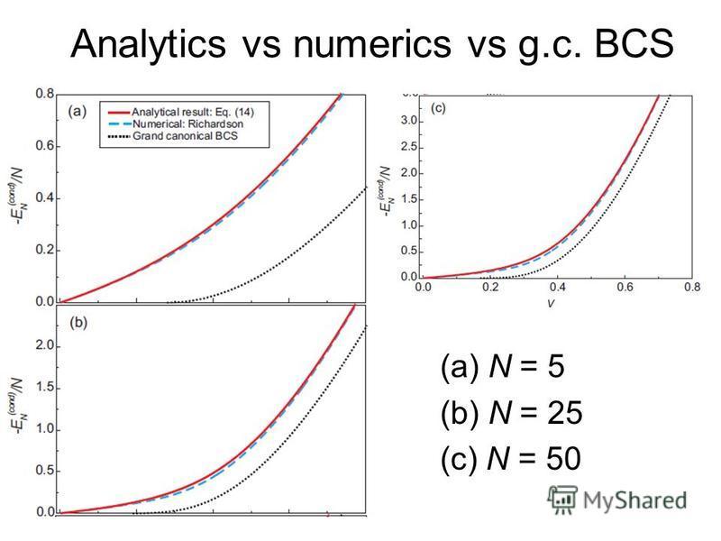 Analytics vs numerics vs g.c. BCS (a) N = 5 (b) N = 25 (c) N = 50