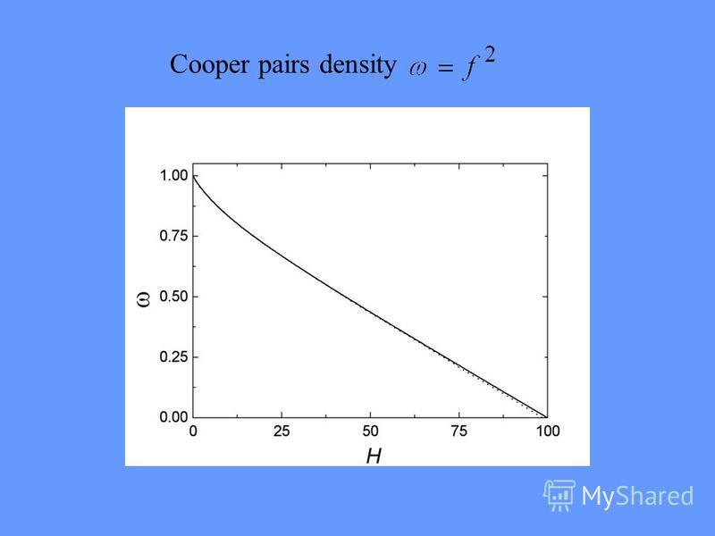 Cooper pairs density