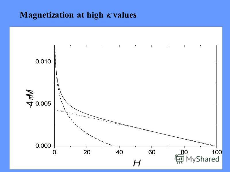 Magnetization at high values