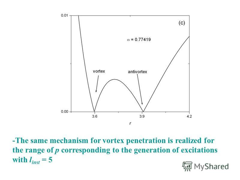 -The same mechanism for vortex penetration is realized for the range of p corresponding to the generation of excitations with l inst = 5