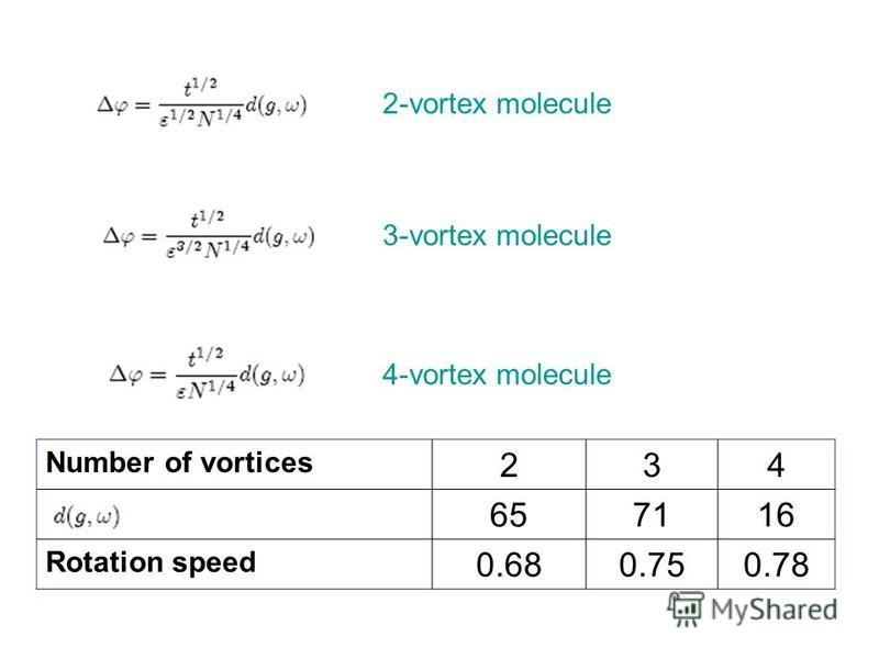2-vortex molecule 3-vortex molecule 4-vortex molecule Number of vortices 234 657116 Rotation speed 0.680.750.78