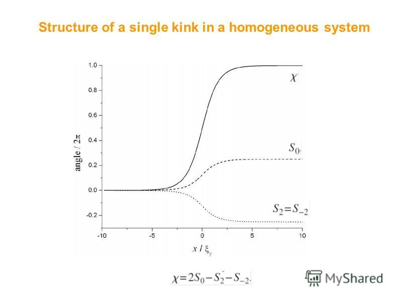 Structure of a single kink in a homogeneous system