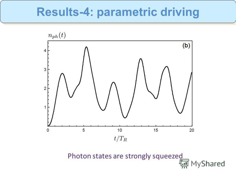 Photon states are strongly squeezed Results-4: parametric driving