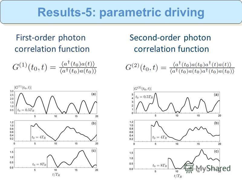 Results-5: parametric driving First-order photon correlation function Second-order photon correlation function