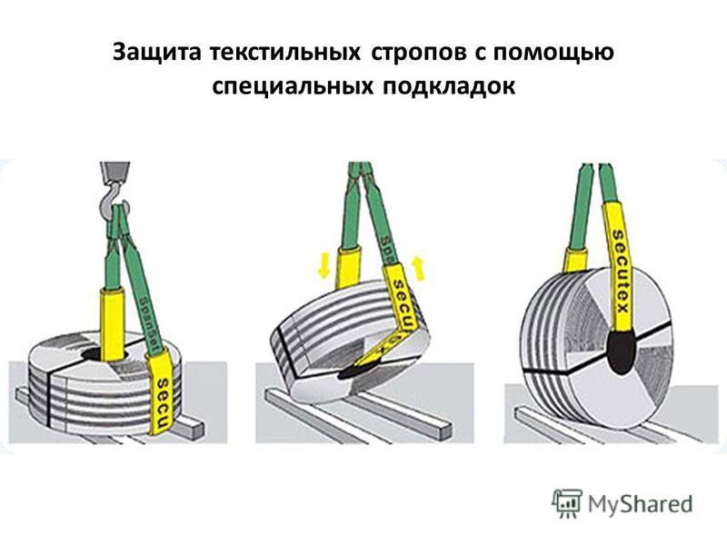 Защита текстильных стропов с помощью специальных подкладок