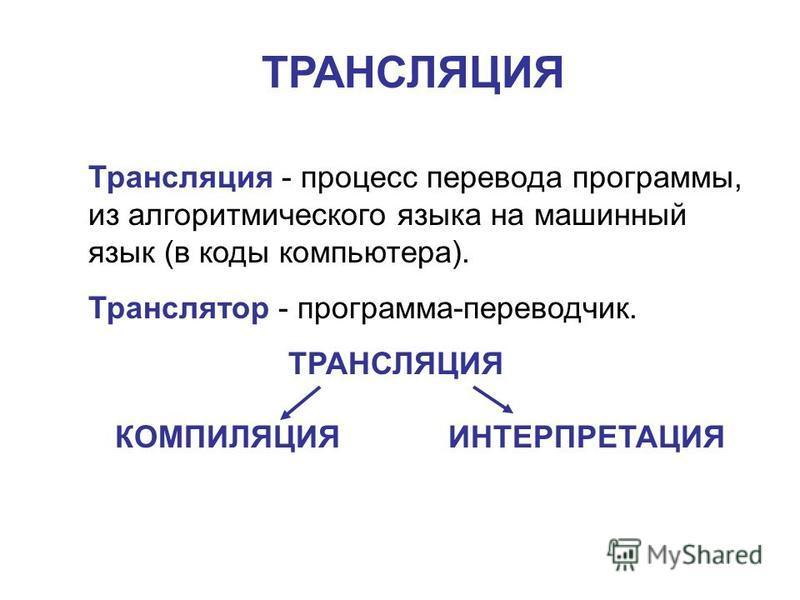 Трансляция - процесс перевода программы, из алгоритмического языка на машинный язык (в коды компьютера). Транслятор - программа-переводчик. ТРАНСЛЯЦИЯ КОМПИЛЯЦИЯИНТЕРПРЕТАЦИЯ