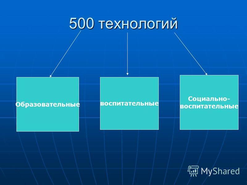 500 технологий Образовательные воспитательные Социально- воспитательные
