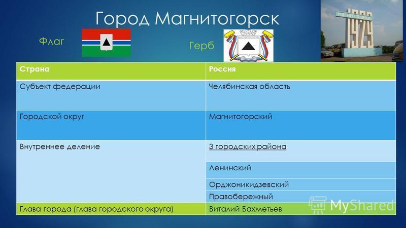 Магнитогорский городской округ