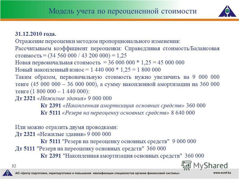 32 Модель учета по переоцененной стоимости 31.12.2010 года. Отражение переоценки методом пропорционального изменения: Рассчитываем коэффициент переоценки: Справедливая стоимость/Балансовая стоимость = (34 560 000 / 43 200 000) = 1,25 Новая первоначал