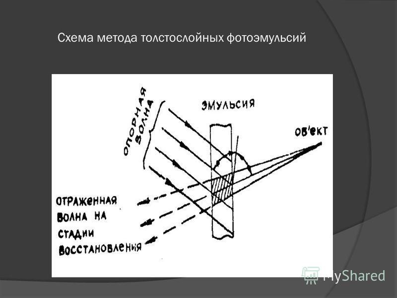 Схема метода толстослойных фотоэмульсий