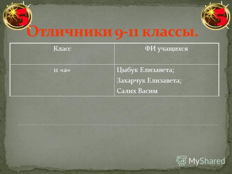 КлассФИ учащихся 11 «а»Цыбук Елизавета; Захарчук Елизавета; Салих Васим