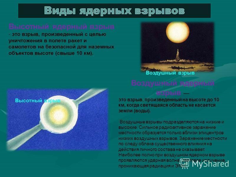 ,,,,,,,,,,,,,,,,,,,,,,,,,,,,,,,,,,,,,,,,,,,,,, Воздушный взрыв Высотный взрыв Высотный ядерный взрыв - это взрыв, произведенный с целью уничтожения в полете ракет и самолетов на безопасной для наземных объектов высоте (свыше 10 км). Воздушный ядерный