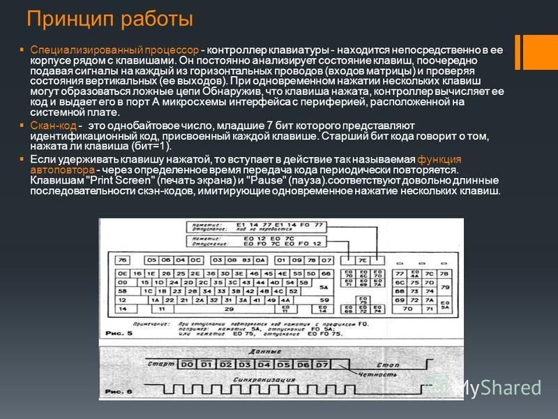Принцип работы Специализированный процессор - контроллер клавиатуры - находится непосредственно в ее корпусе рядом с клавишами. Он постоянно анализирует состояние клавиш, поочередно подавая сигналы на каждый из горизонтальных проводов (входов матрицы