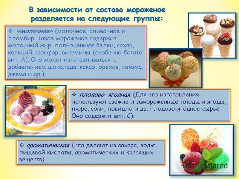«молочная» (молочное, сливочное и пломбир. Такое мороженое содержит молочный жир, полноценные белки, сахар, кальций, фосфор, витамины (особенно богато вит. А). Оно может изготавливаться с добавлением шоколада, какао, орехов, изюма, джема и др.); В за
