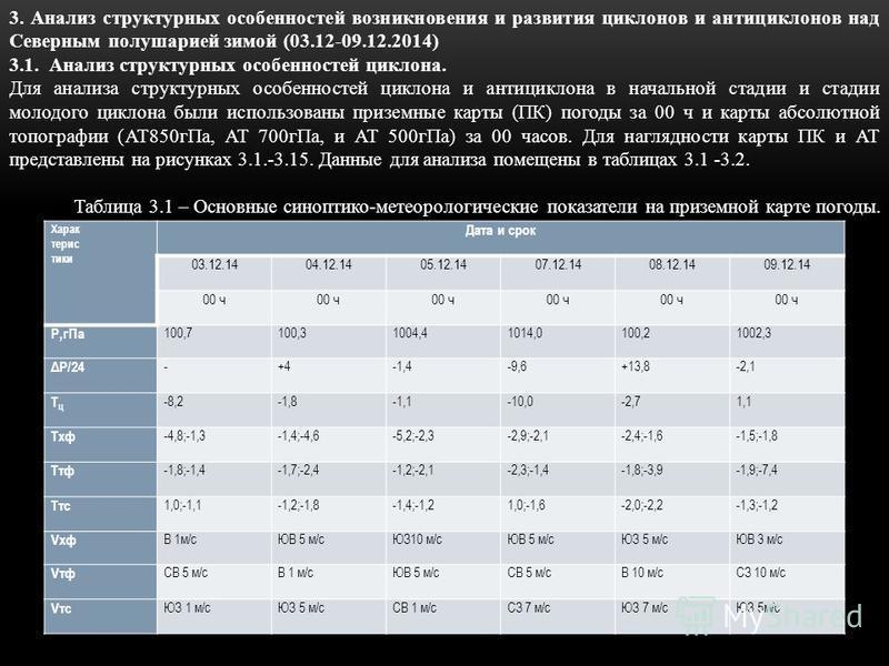 3. Анализ структурных особенностей возникновения и развития циклонов и антициклонов над Северным полушарией зимой (03.12-09.12.2014) 3.1. Анализ структурных особенностей циклона. Для анализа структурных особенностей циклона и антициклона в начальной