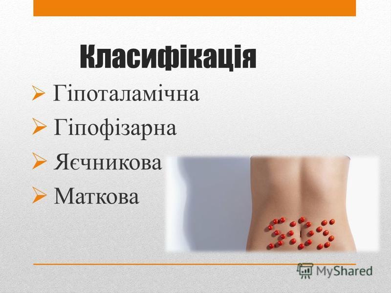 Класифікація Гіпоталамічна Гіпофізарна Яєчникова Маткова