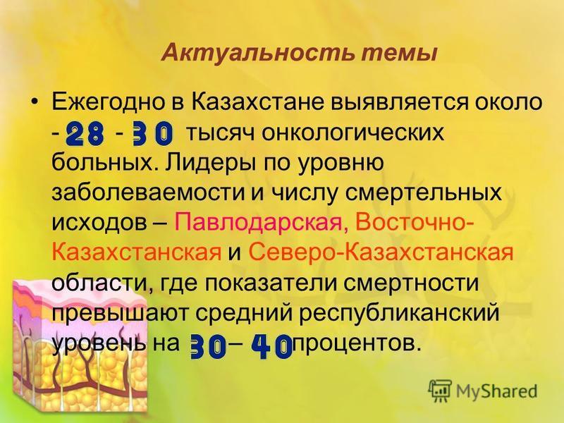 Актуальность темы Ежегодно в Казахстане выявляется около - - тысяч онкологических больных. Лидеры по уровню заболеваемости и числу смертельных исходов – Павлодарская, Восточно- Казахстанская и Северо-Казахстанская области, где показатели смертности п