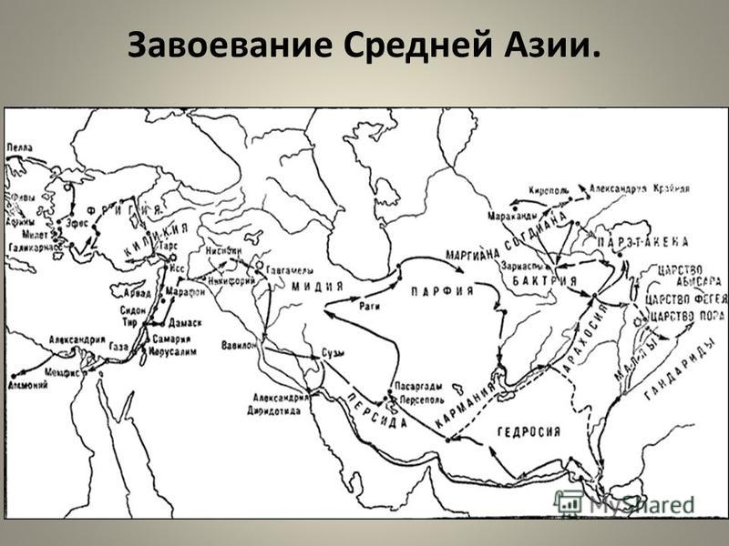 Завоевание Средней Азии.