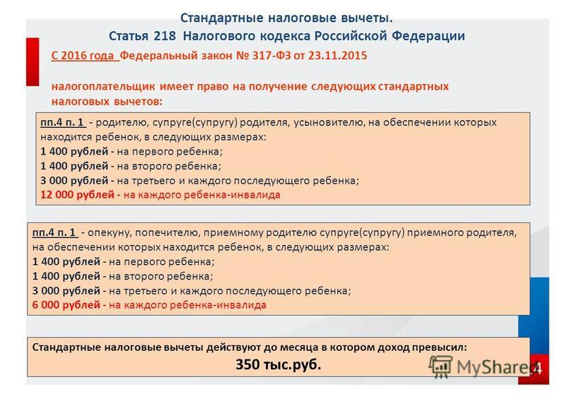 14 Стандартные налоговые вычеты. Статья 218 Налогового кодекса Российской Федерации С 2016 года Федеральный закон 317-ФЗ от 23.11.2015 налогоплательщик имеет право на получение следующих стандартных налоговых вычетов: пп.4 п. 1 - родителю, супруге(су