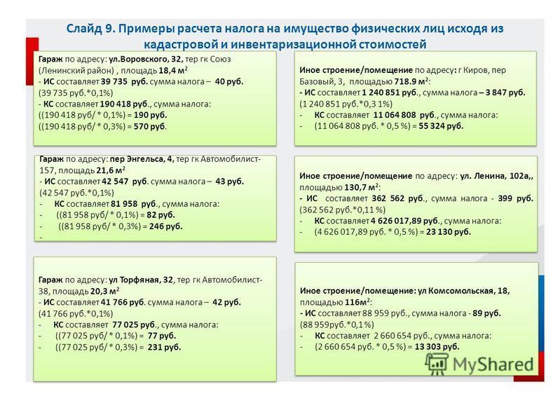 Как рассчитать налог на имущество физ лиц по кадастровой стоимости какой