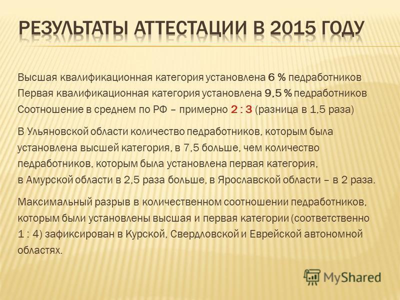 Высшая квалификационная категория установлена 6 % медработников Первая квалификационная категория установлена 9,5 % медработников Соотношение в среднем по РФ – примерно 2 : 3 (разница в 1,5 раза) В Ульяновской области количество медработников, которы