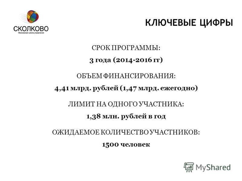 КЛЮЧЕВЫЕ ЦИФРЫ СРОК ПРОГРАММЫ: 3 года (2014-2016 гг) ОБЪЕМ ФИНАНСИРОВАНИЯ: 4,41 млрд. рублей (1,47 млрд. ежегодно) ЛИМИТ НА ОДНОГО УЧАСТНИКА: 1,38 млн. рублей в год ОЖИДАЕМОЕ КОЛИЧЕСТВО УЧАСТНИКОВ: 1500 человек