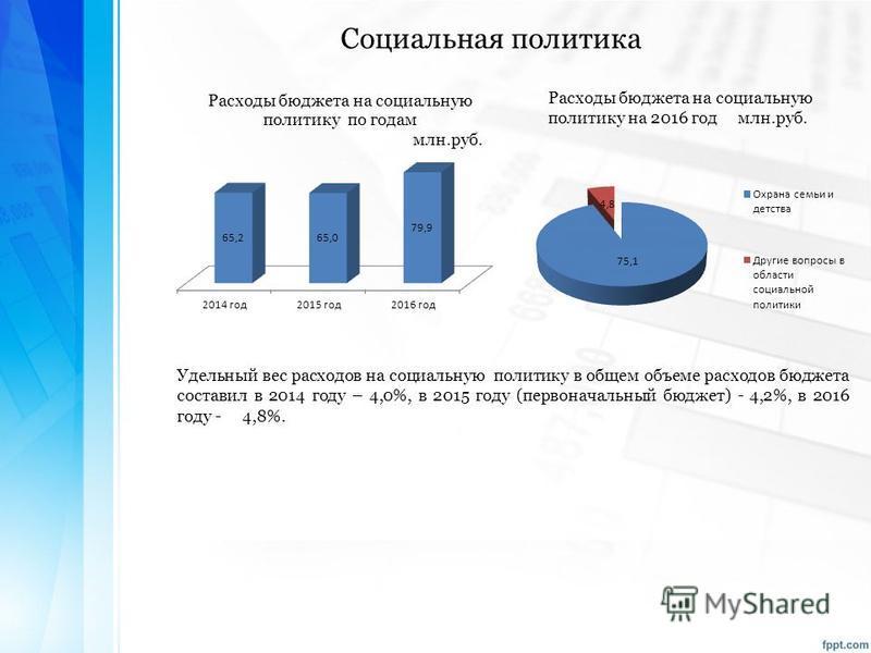 Расходы бюджета на социальную политику на 2016 год млн.руб. Удельный вес расходов на социальную политику в общем объеме расходов бюджета составил в 2014 году – 4,0%, в 2015 году (первоначальный бюджет) - 4,2%, в 2016 году - 4,8%. Социальная политика